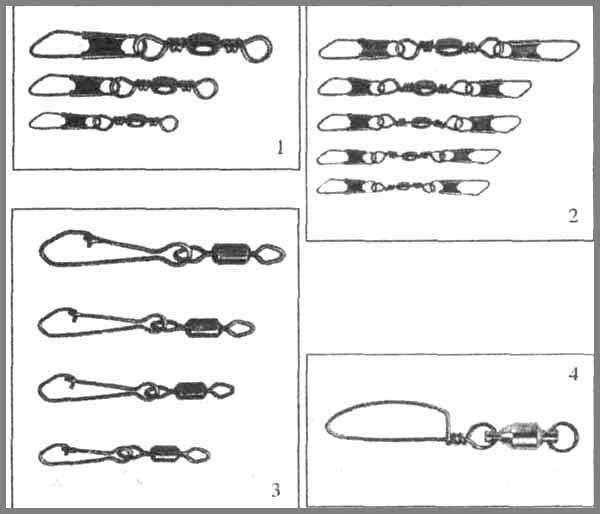Вертлюжки для рыбалки своими руками 97