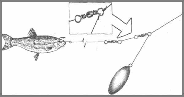 способ рыбалки смык